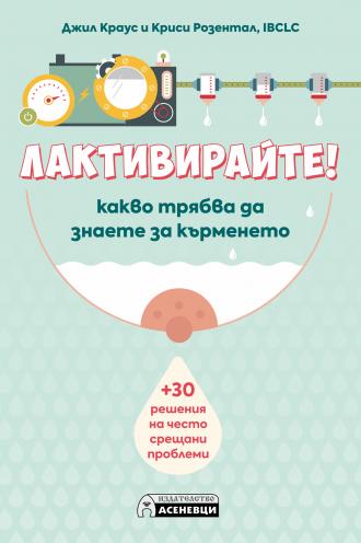 laktiviraite-1